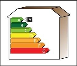 Varčevanje z električno energijo v gospodinjstvu