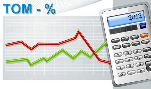 Temeljna obrestna mera, februar 2020